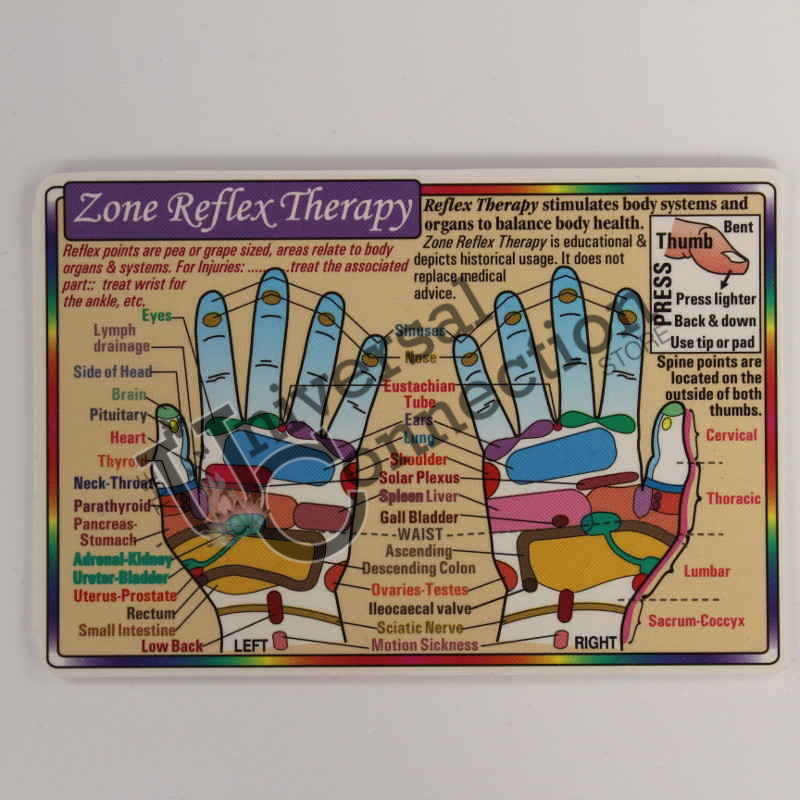 Reflex Therapy Wallet Card- Hands