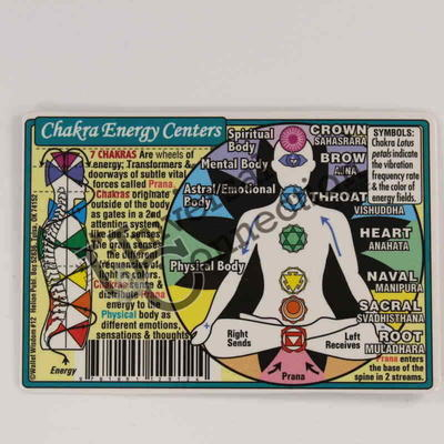 Chakra Energy Centers Wallet Card